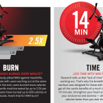 Bowflex Max – Shorten Your Workout Time