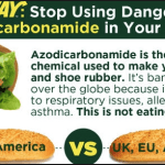 This Chemical Commonly Found In Rubber Is Found In Over 500 Foods – ADA – Chances Are, You're Eating It Daily