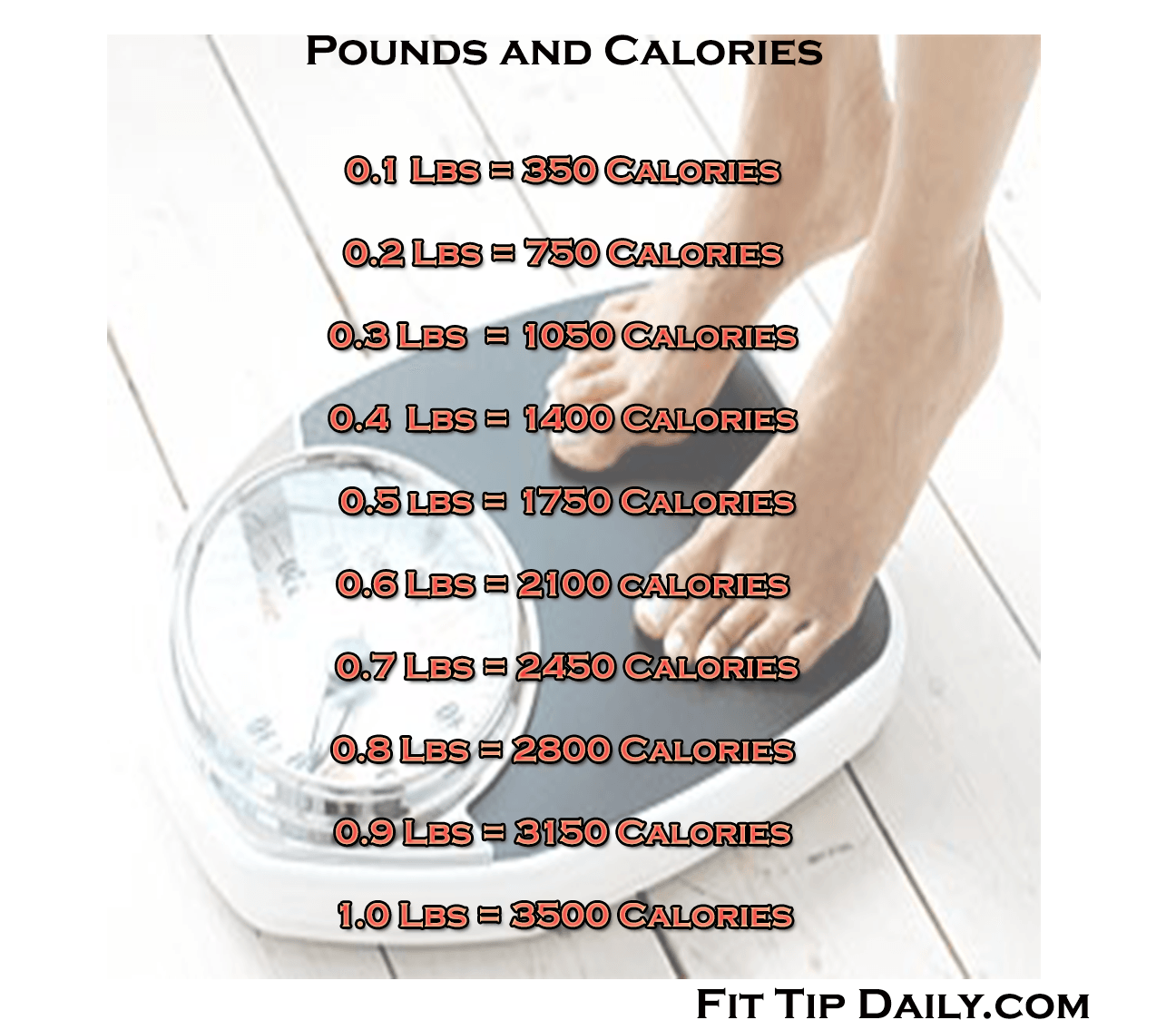 weight loss chart png