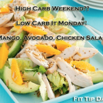 High Carb Weekend – Low Carb Monday – Mango, Avocado, Chicken Salad YUM!