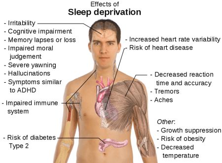 how sleeping position affects health