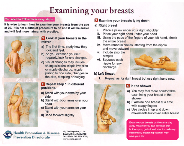 facts about breast cancer