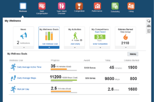 tracking your fitness