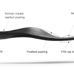 """Custom Orthotics from SOLS that are """"Made for How You Move"""" – Relief from chronic foot pain"""