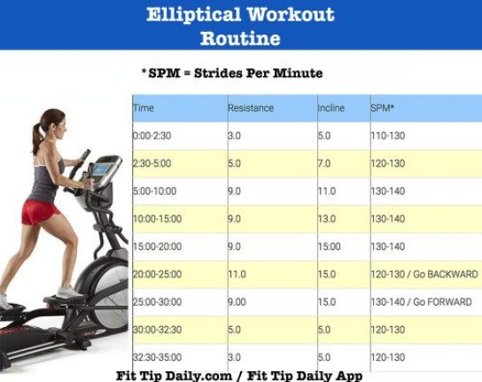 elliptical workout routine
