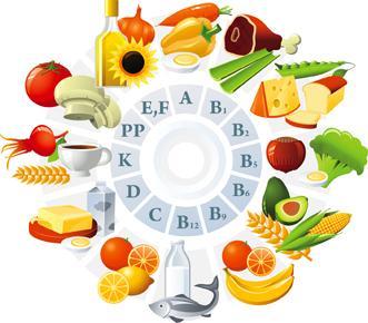 vitamin breakdown