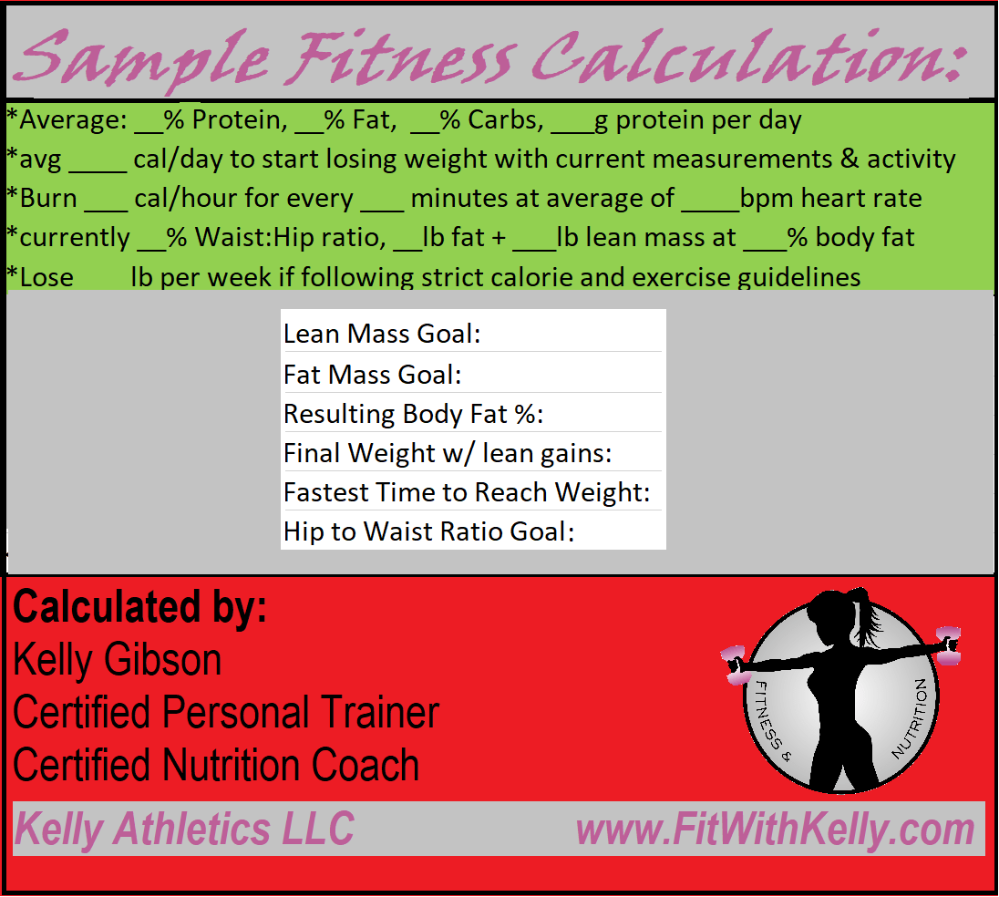 Fitness Calculator With Macros And Weight Goal