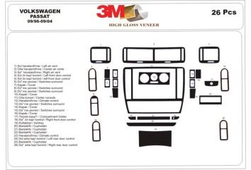 LAND ROVER FREELANDER II, III Cars Interior Dash Kits