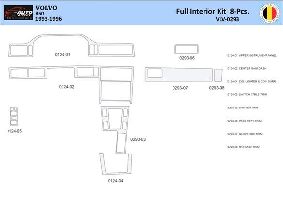 3M Shop Custom Car Interior Dash board Trim Kits
