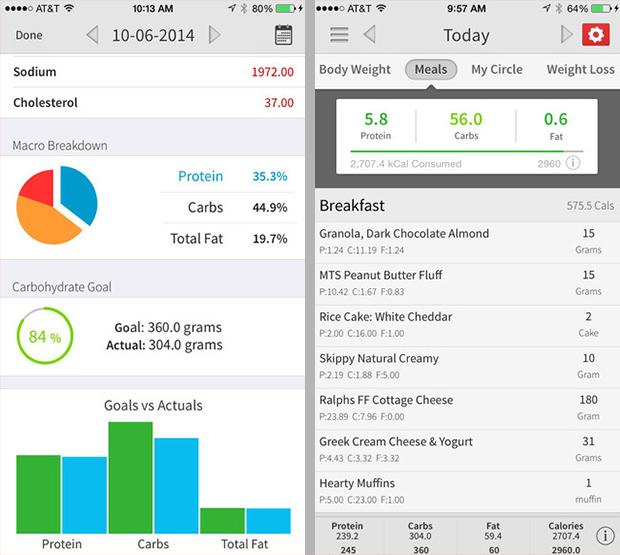5大控制飲食Apps01