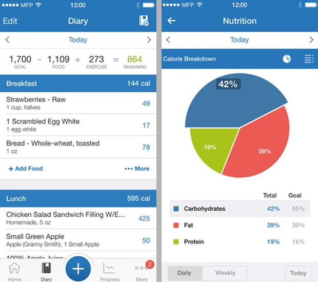 5大控制飲食Apps02