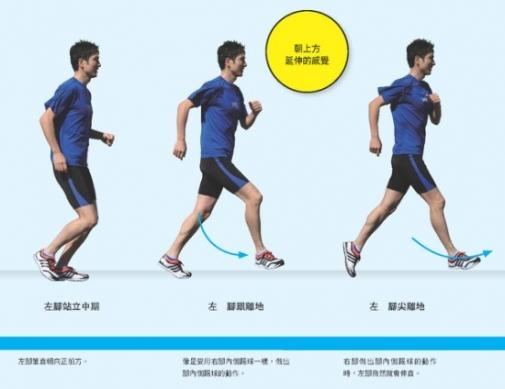 足底筋膜炎怎麼跑01
