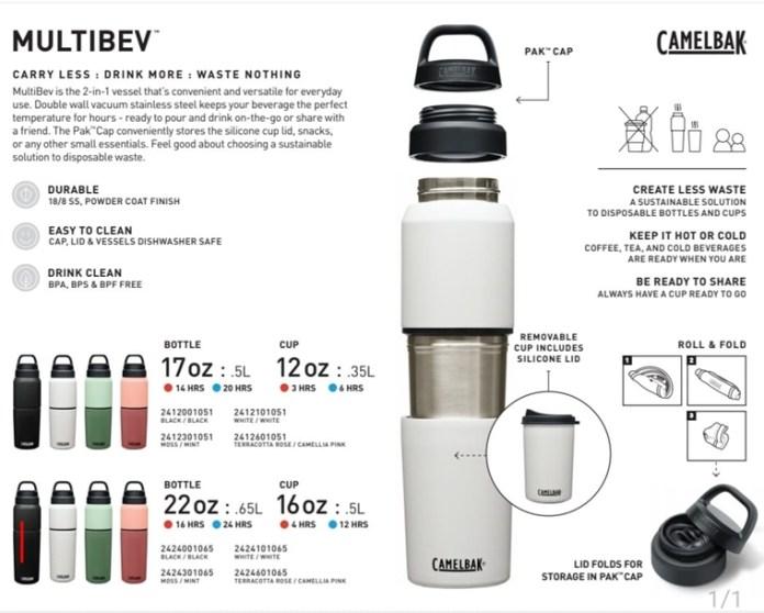 Camelbak格調保溫瓶