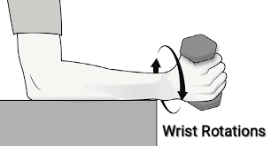 Wrist Rotations for elbow pain - FITZABOUT