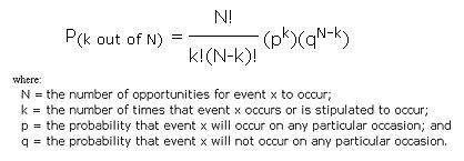 binomial-probability-formula