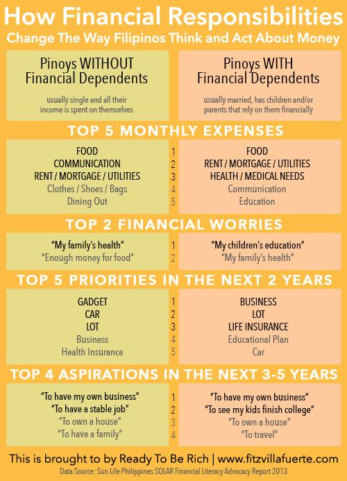 business plan money changer philippines