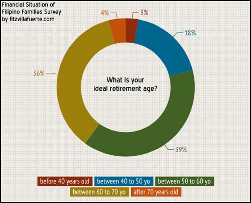 retirement-age