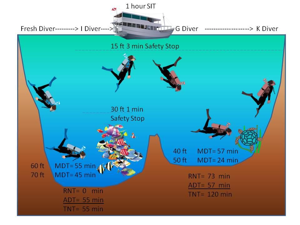 Key Largo Dive 2