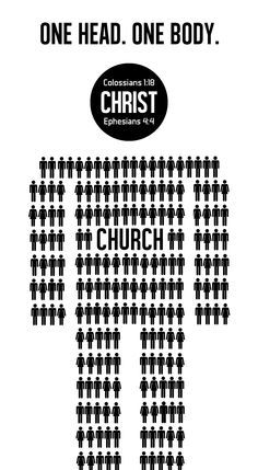 Lesson 5- THE Church as the Body of Christ