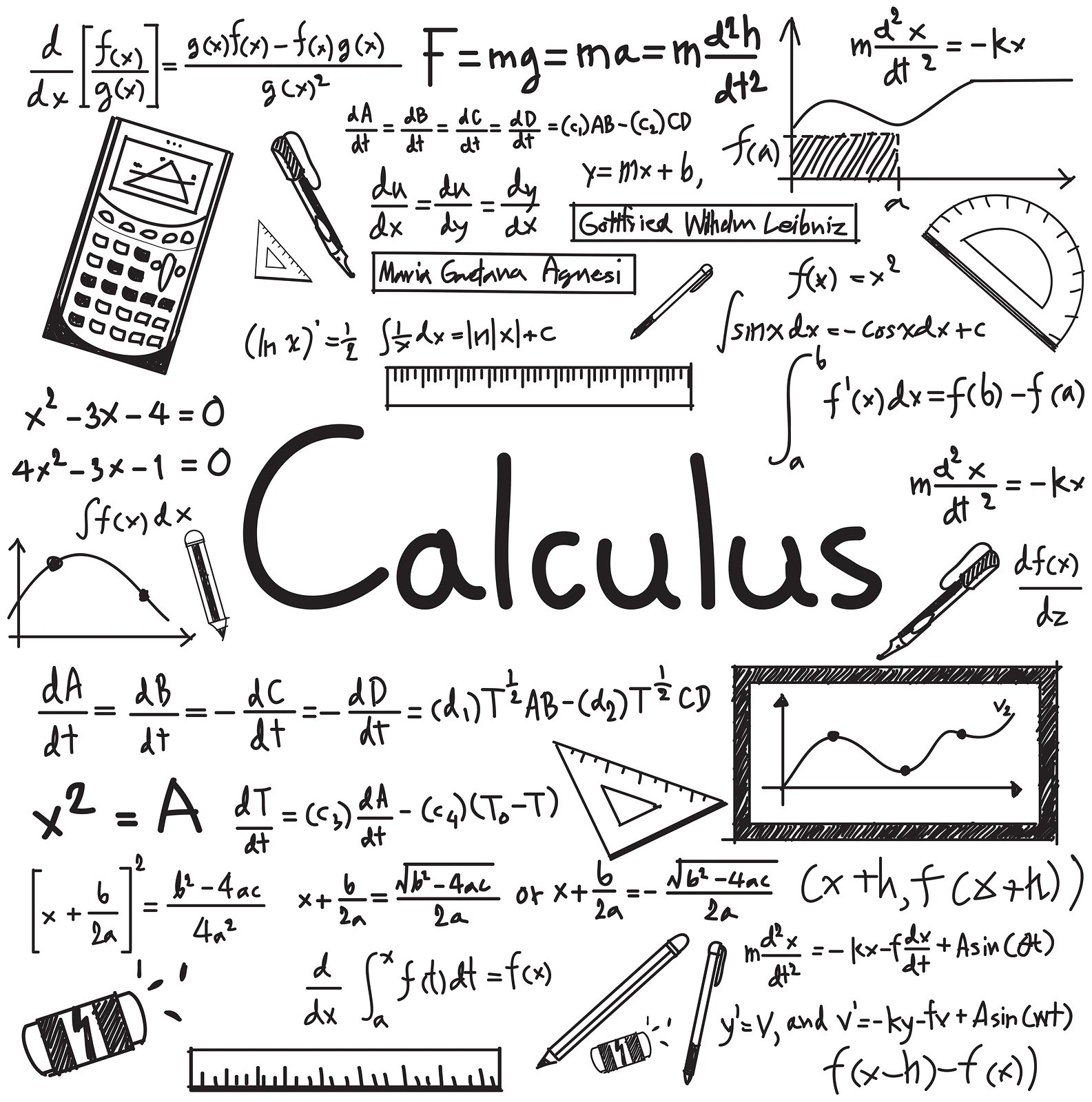 How To Solve Calculus Problems How To Solve Easy Calculus