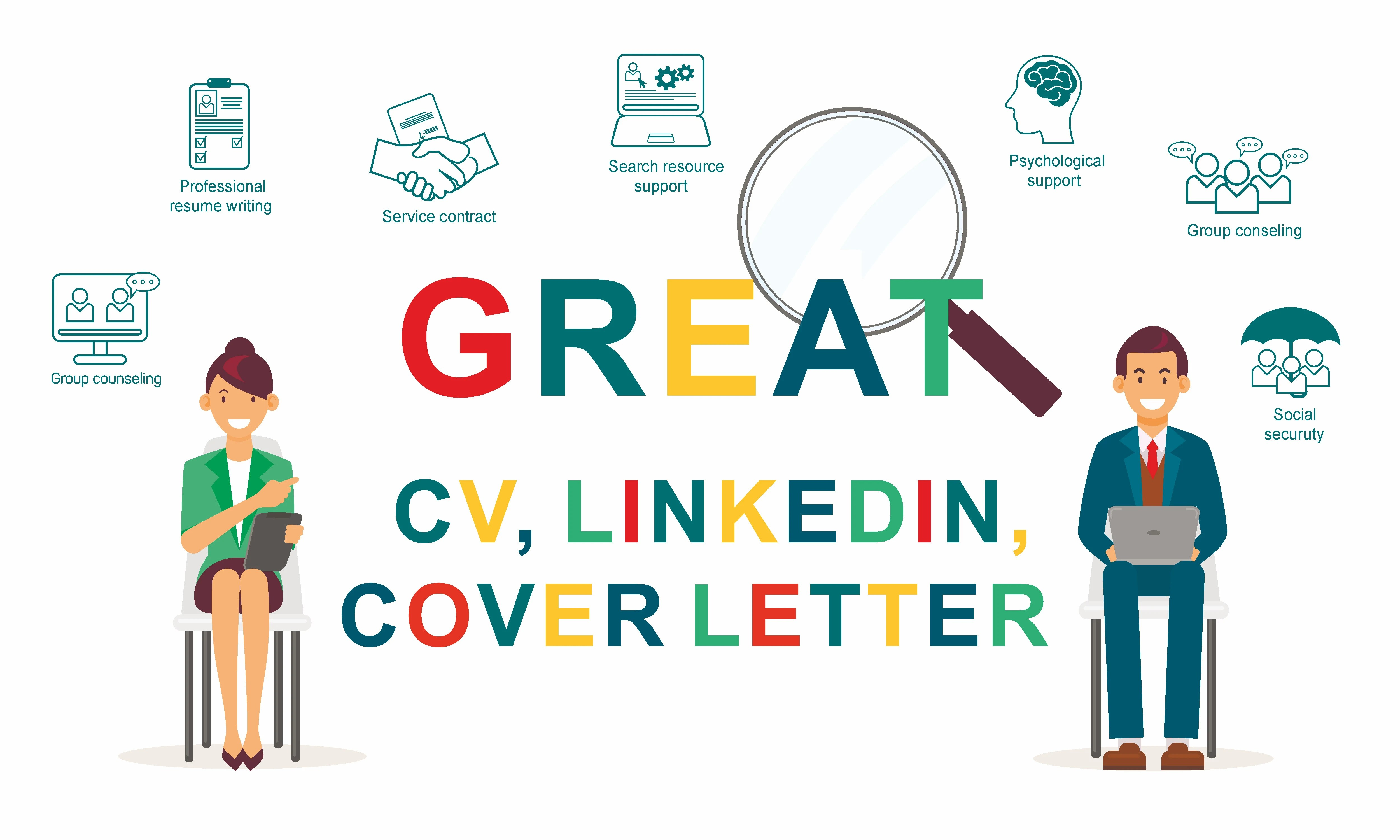 Writing A Cv Cover Letter Help You To Write Your Cv Cover Letter And Prepare To Hr Intervew
