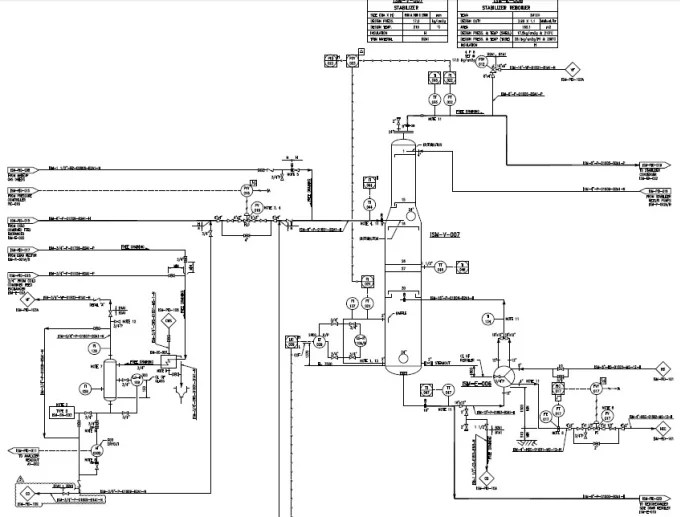 Developed pfd, pid, bfd on autocad and visio by Ue_engineering