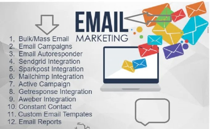 set up an effective email marketing email template email list email campaign