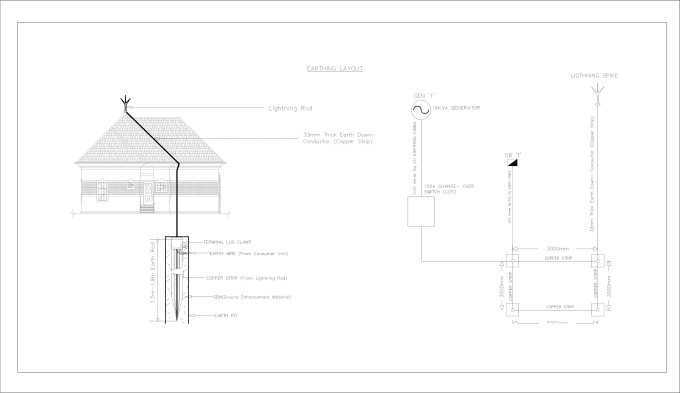 Do electrical drawings for house wiring,etc with autocad