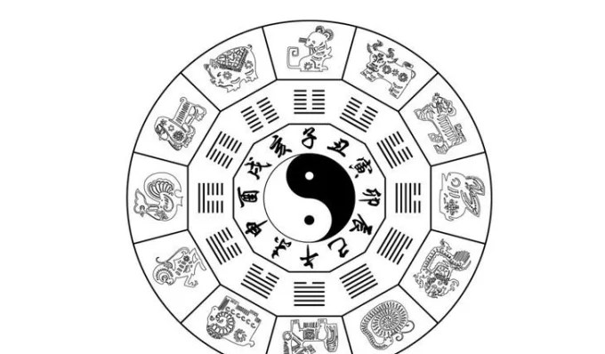 The mysterious skills of chinese ancestors, predict your