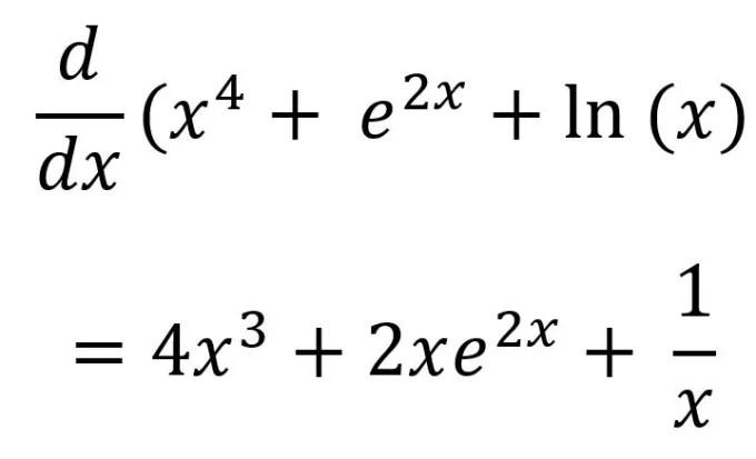 Teach you how to do calculus 1 problems by Jon_math