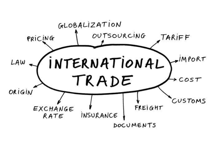 Answer one question about international trade by Kabamara