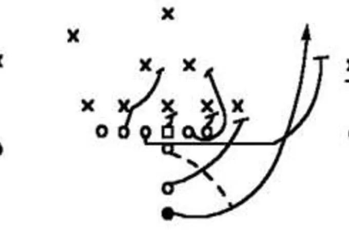 Diagram and explain a football play/concept/scheme