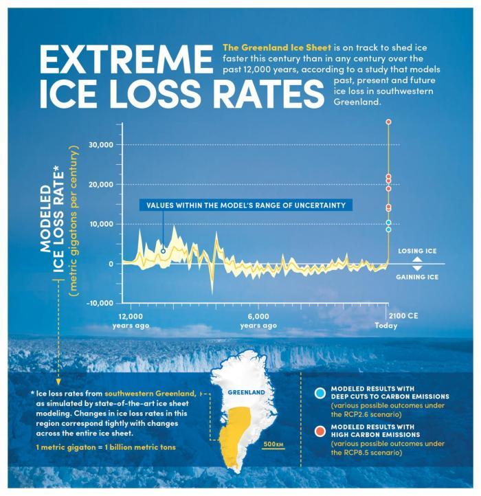 Infographic describing the study's findings. Image: Bob Wilder / University at Buffalo