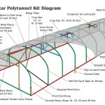 Polytunnel Kit Diagram