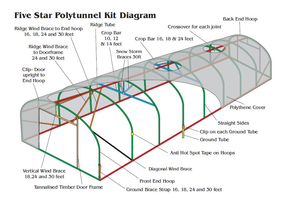 Polytunnel-Diagram