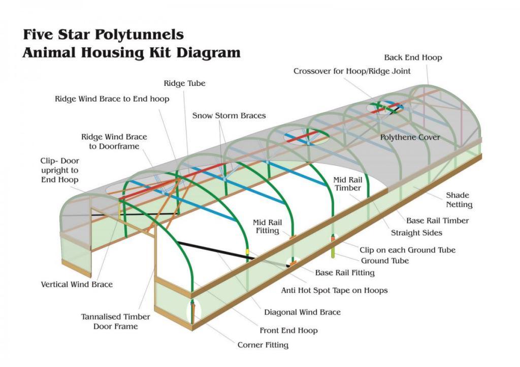 animal-housing