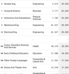 engineering pays [ 1043 x 2304 Pixel ]