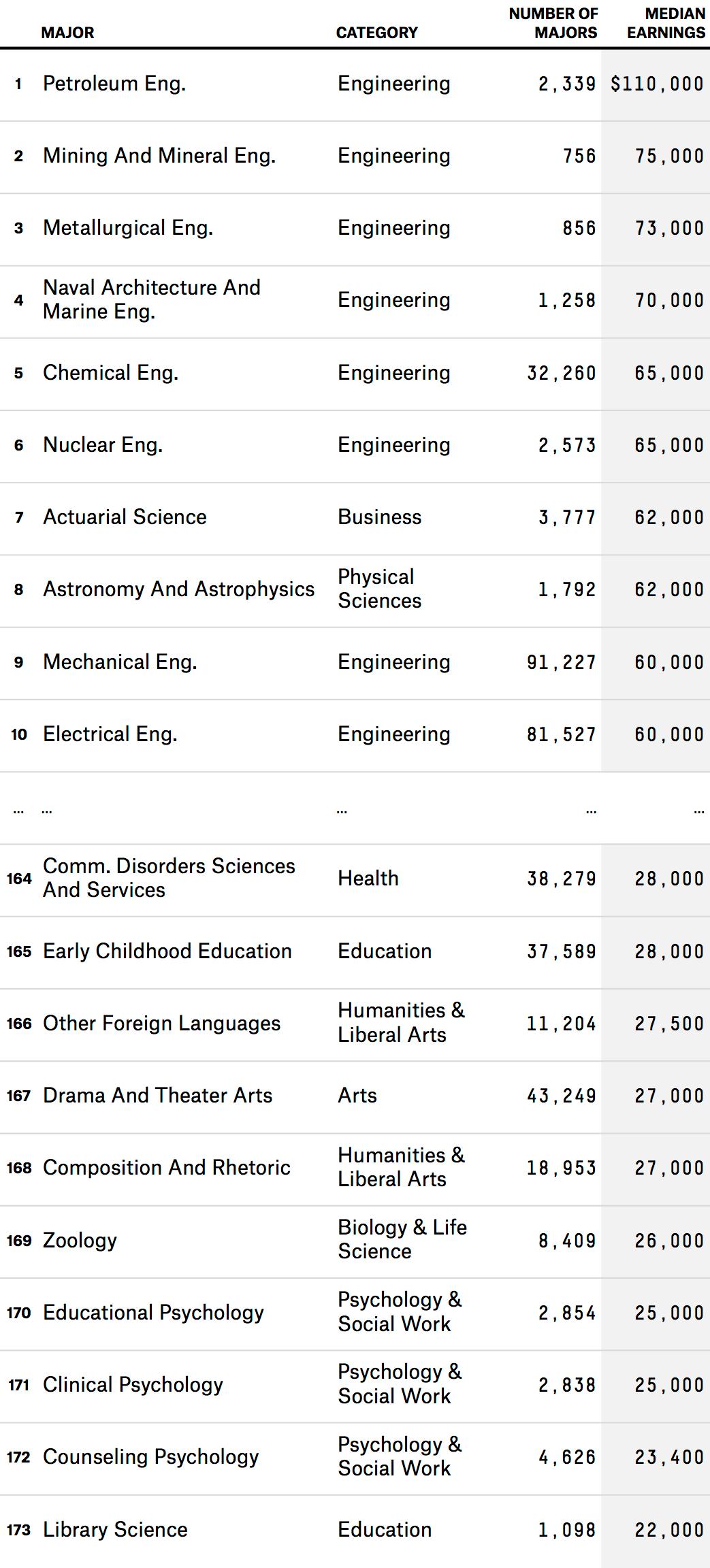 hight resolution of engineering pays
