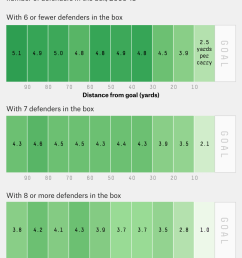 in fact if all you know about a running play in the nfl is the approximate field position of a team and the number of defenders near the line of scrimmage  [ 1150 x 1510 Pixel ]