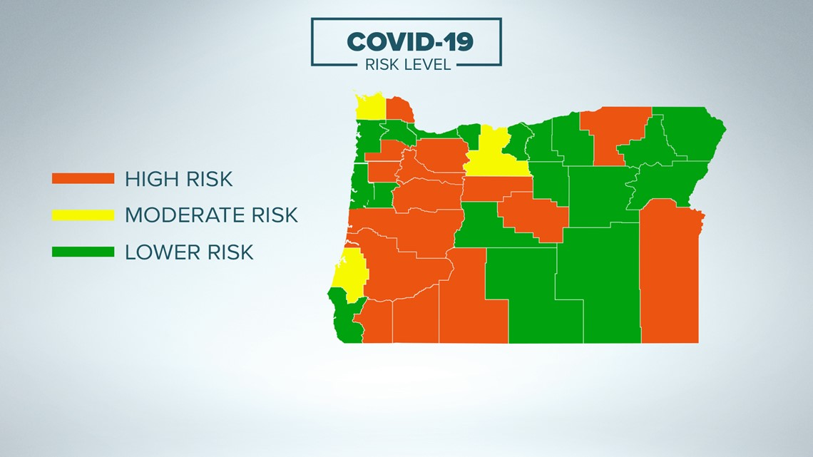 Multnomah County leaves 'high risk' COVID restrictions, maybe forever