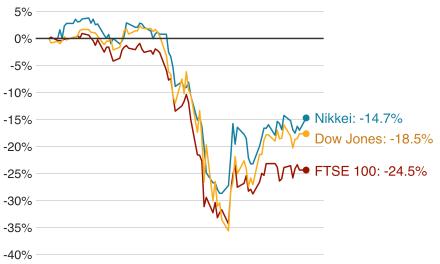 Economistul Nouriel Roubini avertizează: vom avea o recesiune de 10 ani