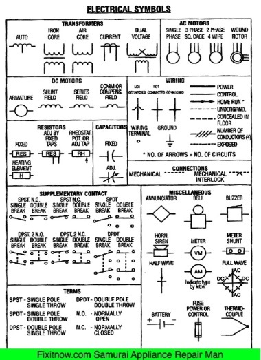 dryer wiring diagram schematic easy origami car electrical symbols on and diagrams | fixitnow.com samurai appliance repair man