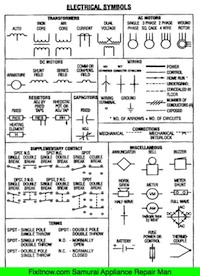 How To Read Wiring Diagram Symbols Terminal Codes And Wiring