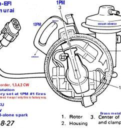 96 geo tracker engine diagram ignition [ 983 x 805 Pixel ]