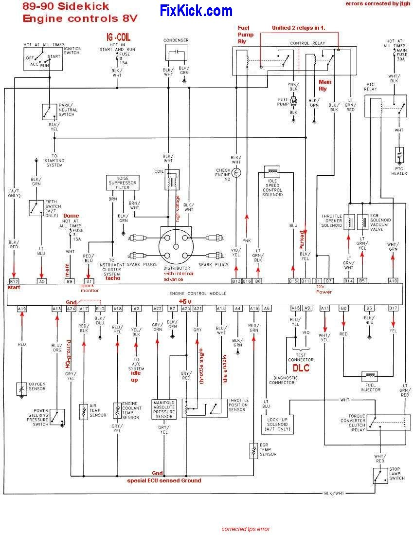 hight resolution of a crude and simplifed schematic page