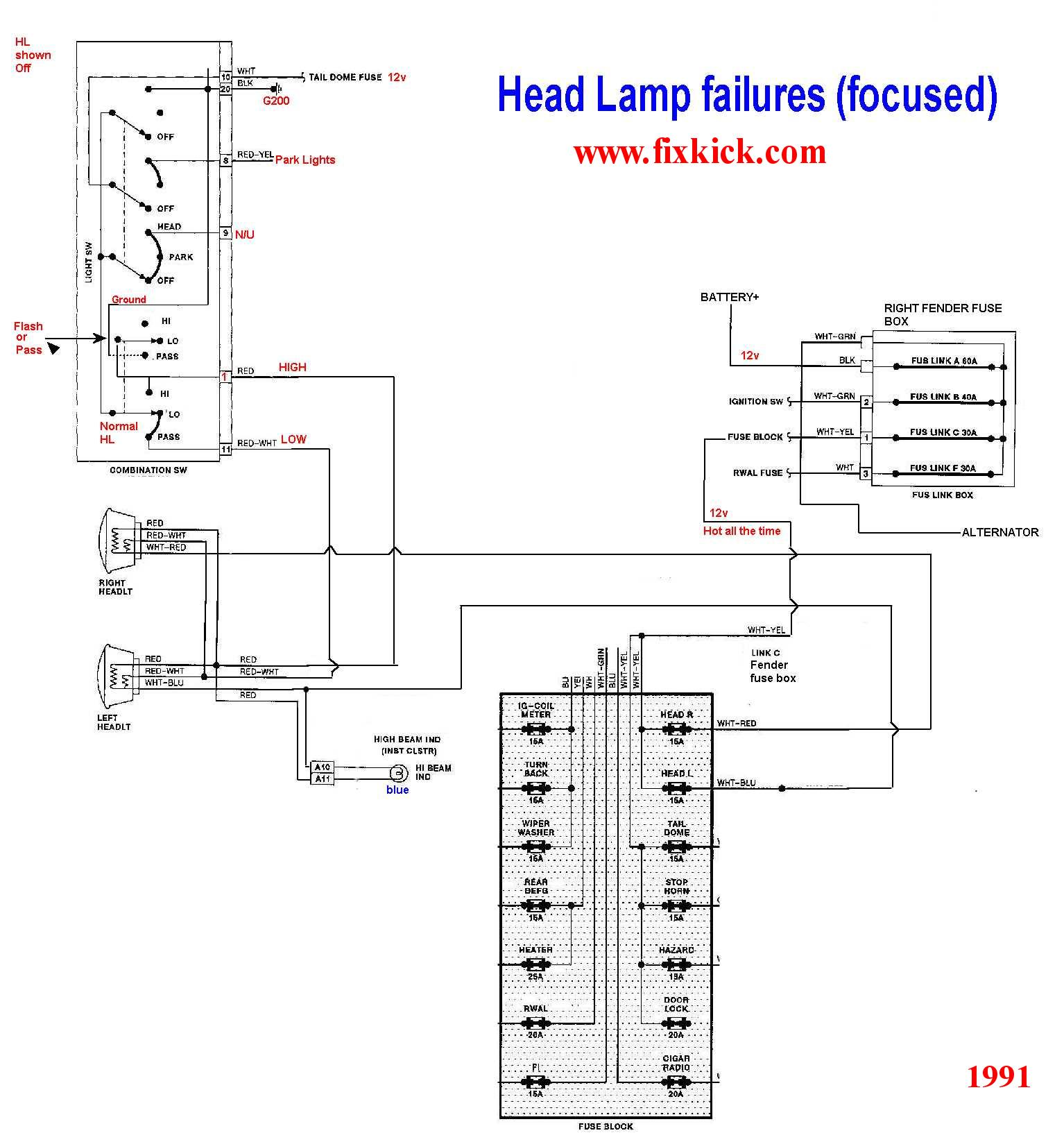 hight resolution of what you need to make engine run the basic schematics pagethe 1991 unified head light