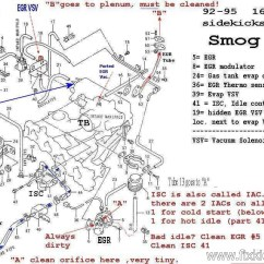 1989 Bmw E30 Radio Wiring Diagram For Tekonsha Voyager Brake Controller How To Find Efi Parts