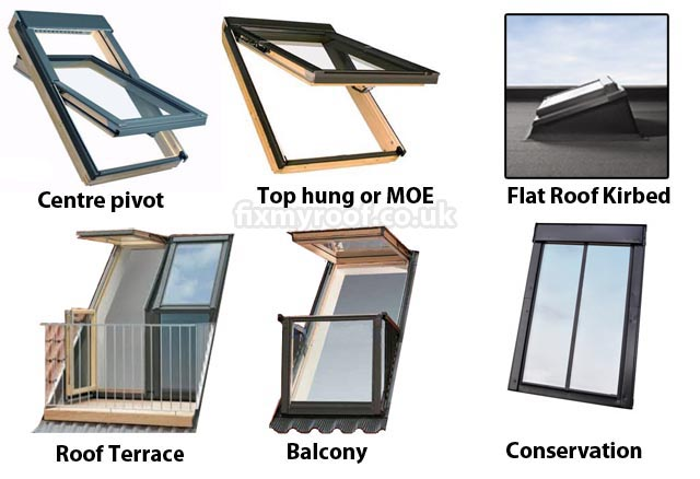 velux window motor wiring diagram parrot ck3200 roof windows everything you need to know and how fit choices top hung means of escape centre pivot conservation style terrace balcony flat kirbed