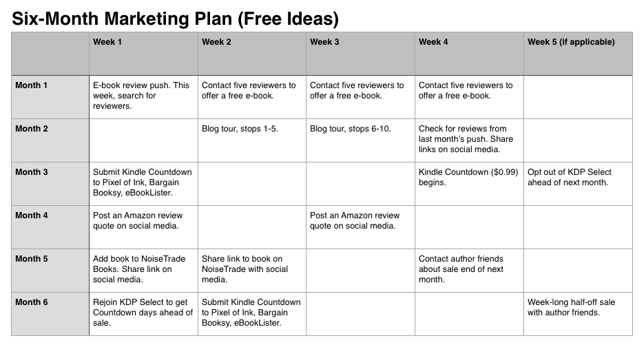 How to plan your promotions fix my story for How to make a good planner