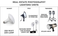 How to get into real estate photography - Guide for ...